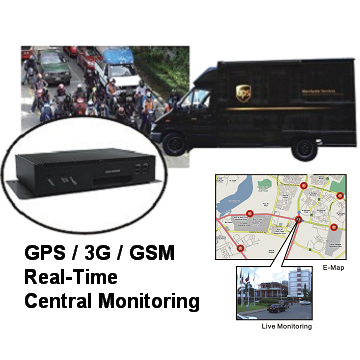 Linux Gps Tracking
