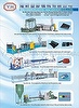 Plastic Extruder Catalogue